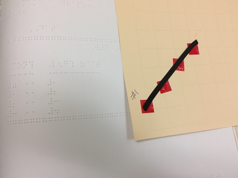 Image of a textbook chart and a student-made graph