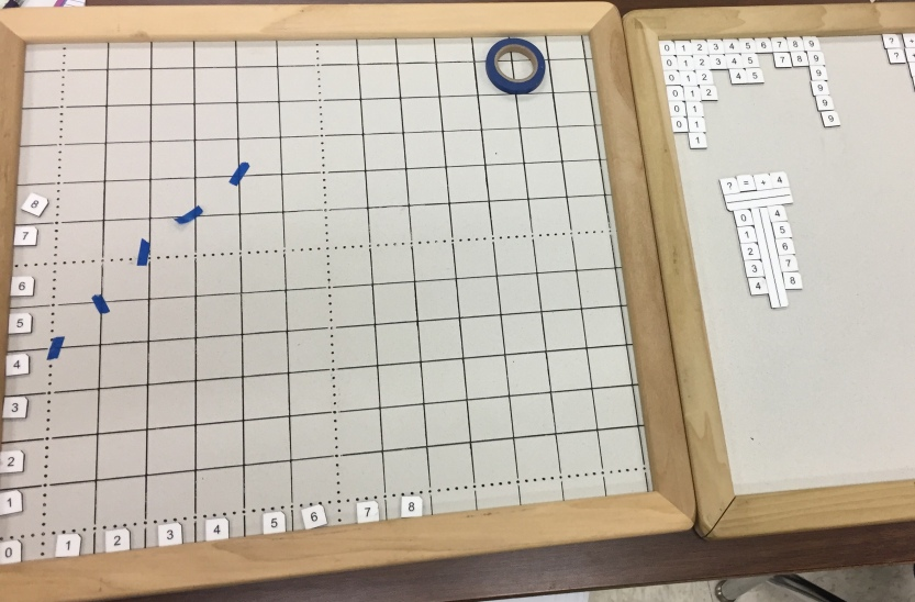 Image of math window boards and tiles being used to create a chart and corresponding graph